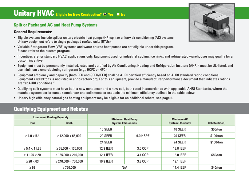 NYSEG rebates for heat pumps in commercial properties, ranging from $40-$150/ton